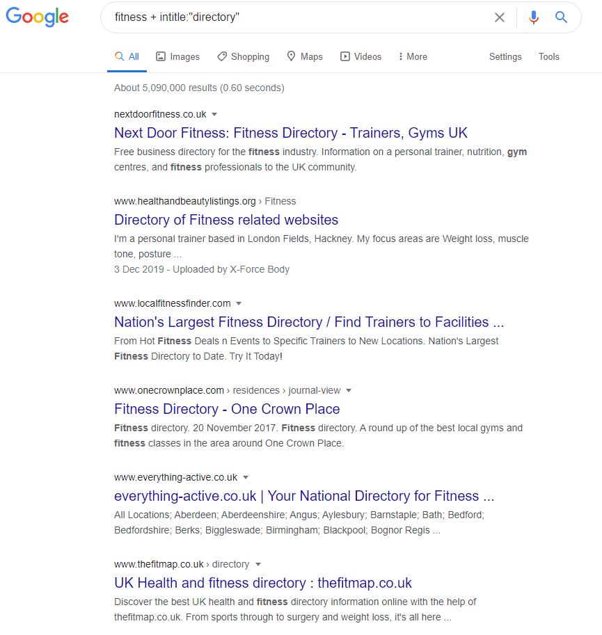 Niche directories Google search parameters