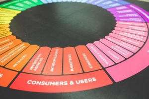 Digital marketing trends consumers