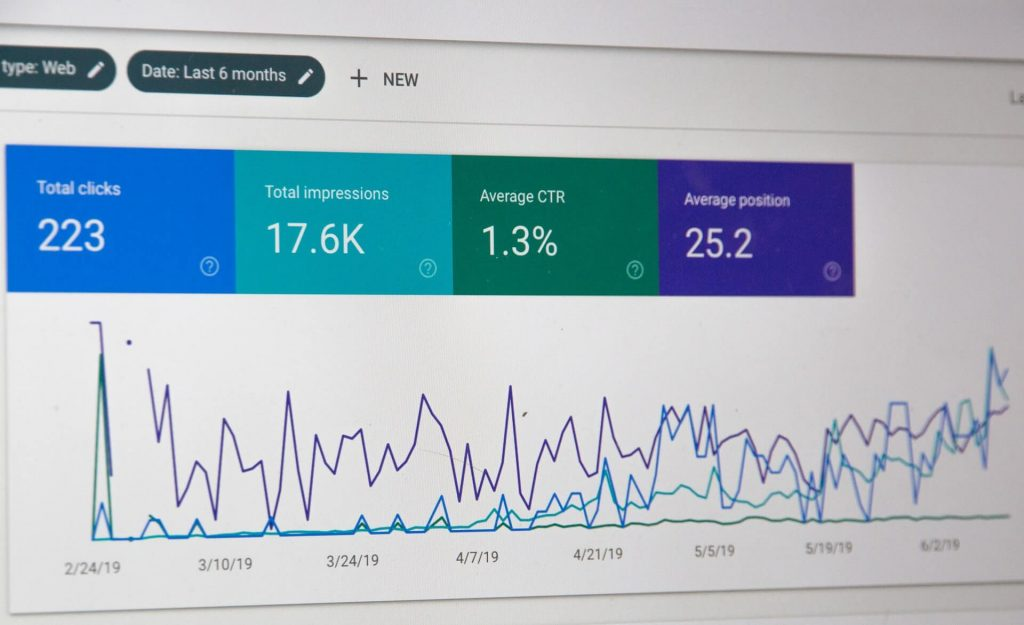 SEO snippet from Google search console performance