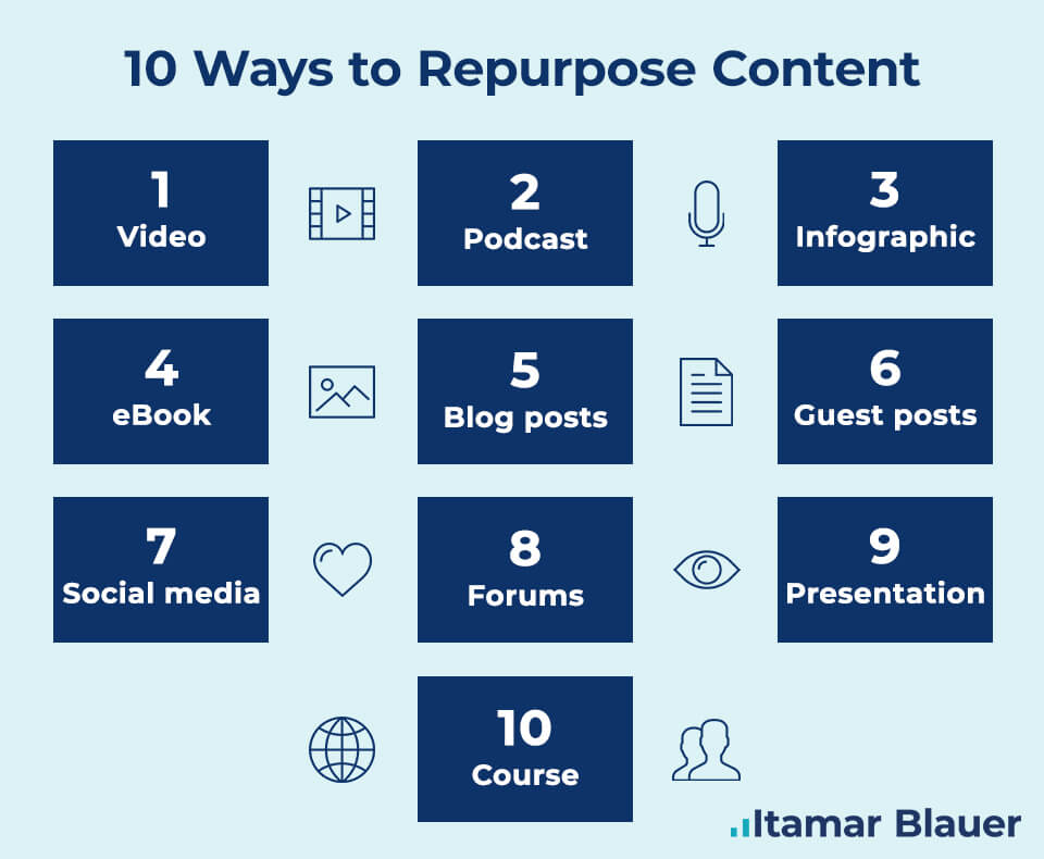 10 Ways to Repurpose Content
